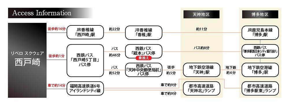 西戸崎アクセス図3